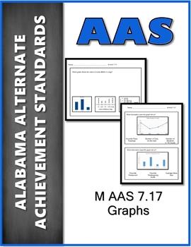 AAS Alabama Alternate Standards M 7.17 Graphs  Achievement Standard