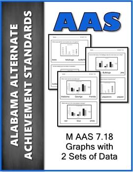 AAS Alabama Alternate Standards M 7.19 Graphs  Achievement Standard