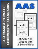 AAS Alabama Alternate Standards M 7.19 Graphs  Achievement