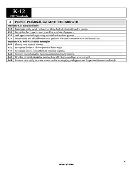 AASL Standards for the 21st-Century Learner-Library Standards-Editable