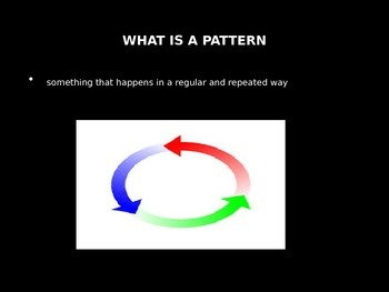 Pattern Introduction