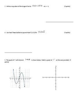 AB Calculus- Derivatives Part 1