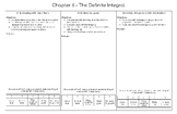 AB Calculus Exit Ticket Chapter 6 - The Definite Integral