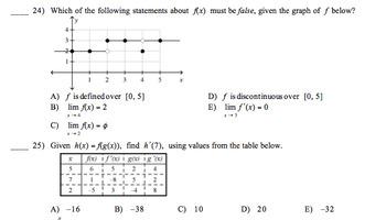 2018 AB Calculus Semester Final Problems, 6 Versions, pdf