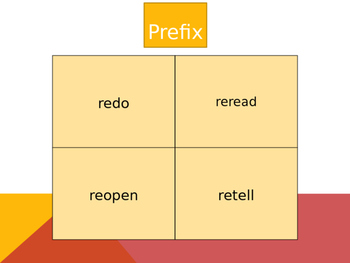 AB Suffix and Prefix Partner Taboo Activity