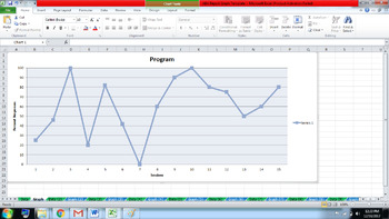 ABA Graphing System Template for Academic/Behavioral Data
