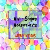 ABBREVIATIONS: Mini ~ Scopes Measurements