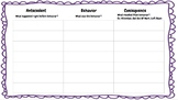 Antecedent, Behavior, Consequence (ABC) Behavior Chart