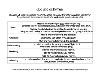 ABC Arc for Letter and Sound Practice