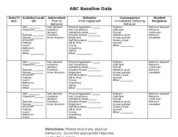 ABC Baseline Data Sheet