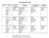 ABC Baseline Data Sheet
