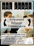 ABC Behavior Chart