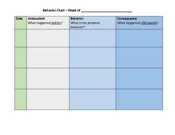 ABC Behavior Chart