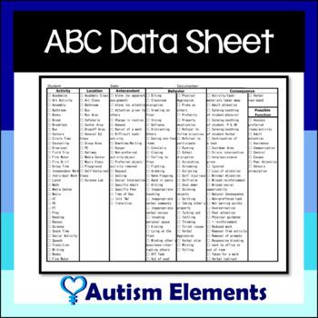 ABC Behavior Data Collection Form