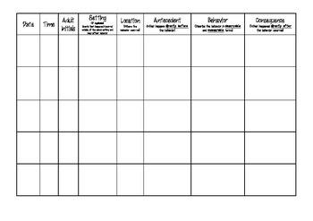 ABC Behavior Data Tracking (Antecedent - Behavior - Consequence)