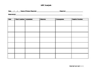 ABC Behavior Observation Chart