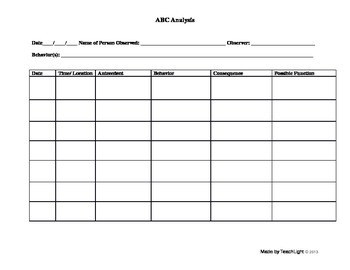 Abc behavior observation chart word doc by teachlight tpt for Abc chart behaviour template