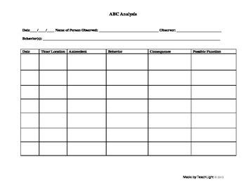 ABC Behavior Observation Chart (Word Doc)