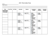 ABC Behavior Observation Template
