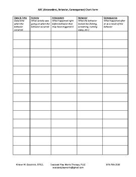 ABC Behavioral Intake Chart