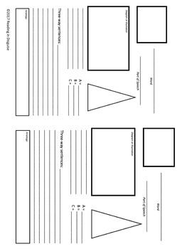 Ecosystems Vocabulary Study