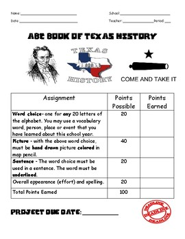 ABC Book of Texas History Project