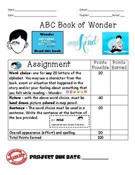 ABC Book of the book Wonder
