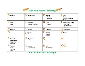 ABC Brainstorm Strategy