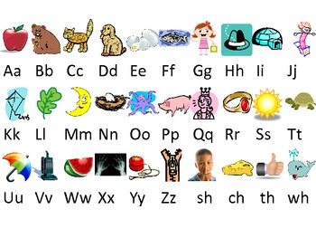 ABC Chant and Chart