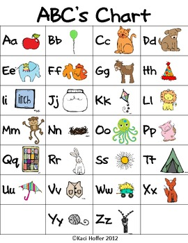 Attractive ABC Chart
