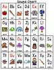 ABC Sound Chart