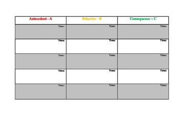 ABC Chart - Functional Behavior Assessment