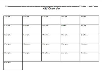 ABC Chart Graphic Organizer