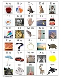 ABC Chart for learning letters and sounds