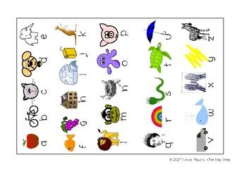ABC Chart, long/short vowel sounds, consonant sounds