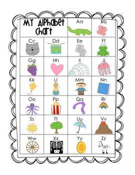 ABC Chart (to match Bright Polka-Dot ABC Signs)