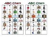 ABC Chart (using actual pictures)