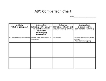 ABC Comparison Chart for Hamlet and The Lion King