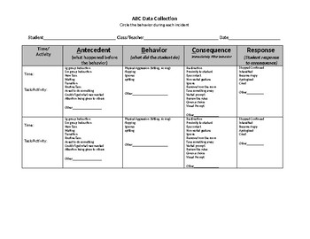 ABC Data  Collection Sheet