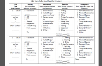 ABC Data Collection Sheets [2 Versions, Editable, With Cover Sheets] FREEBIE