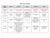 ABC Data Sheet