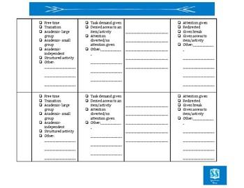 ABC Data Sheet Checklist