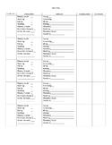 ABC Data Sheet Easy Checklist