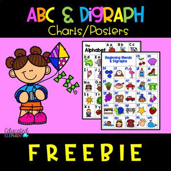 ABC & Digraph Charts