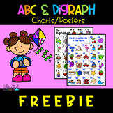 ABC & Digraph Charts