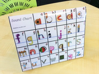 ABC Digraph Sound Card 2