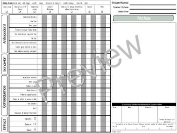 ABC Direct Observation Data with Notes (FBA Data)