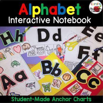 ABC Interactive Journal