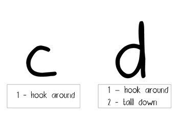 ABC Letter Forming Rules