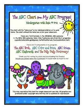 ABC Letters and Sounds Chart